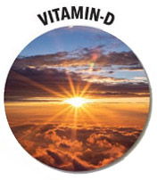 Vitamin D Supplements at The Chiropractic Advantage